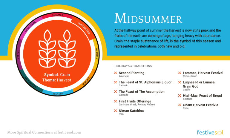 Spiritual Connections - Season Cards - Midsummer