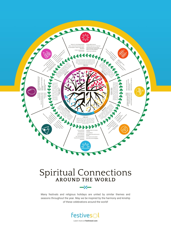 Spiritual Connections - RGB